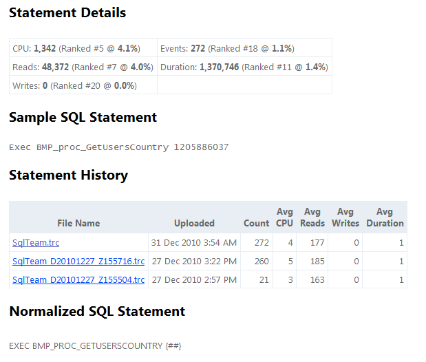 List of SQL statements in a trace